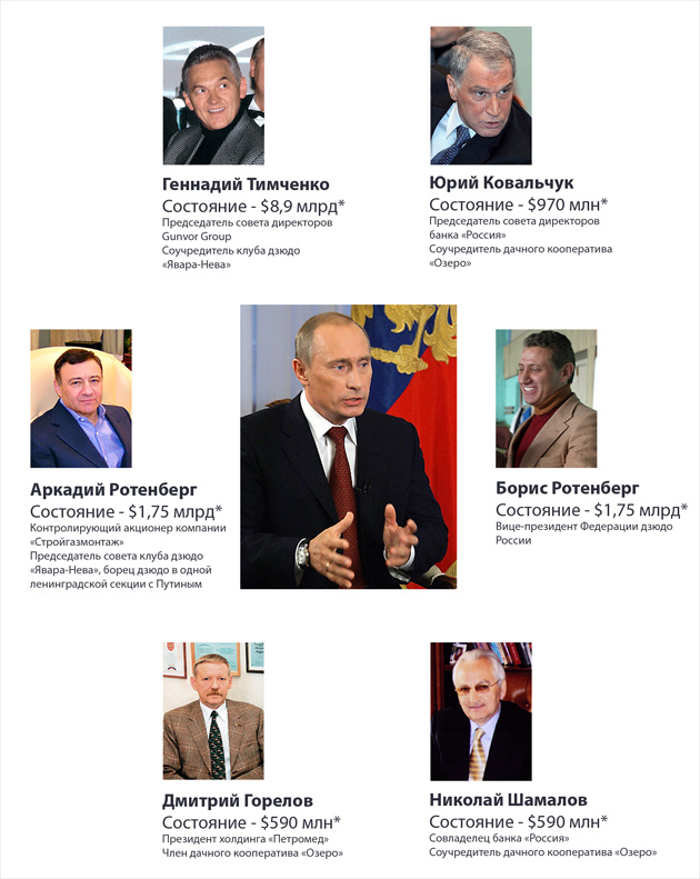 Впоследствии господин Тимченко