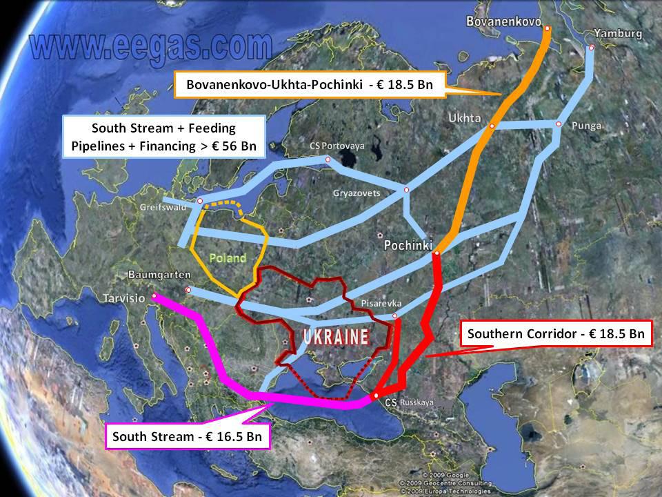 Южный поток