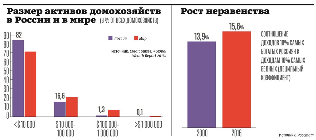 Кредиты для покупки жилья в дагестане